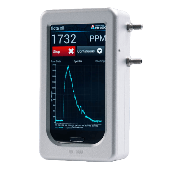 advanced sensors hd1000